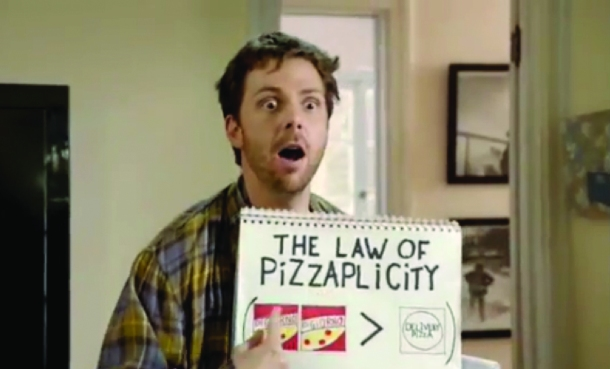 The Law of Pizzaplicity